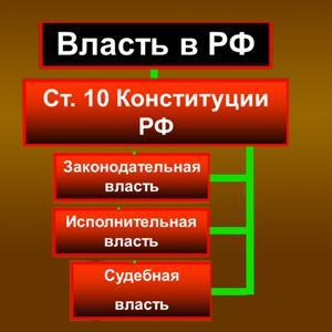 Органы власти Исянгулово