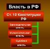 Органы власти в Исянгулово