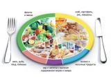 Бизнес-гостиница Ростоши - иконка «питание» в Исянгулово